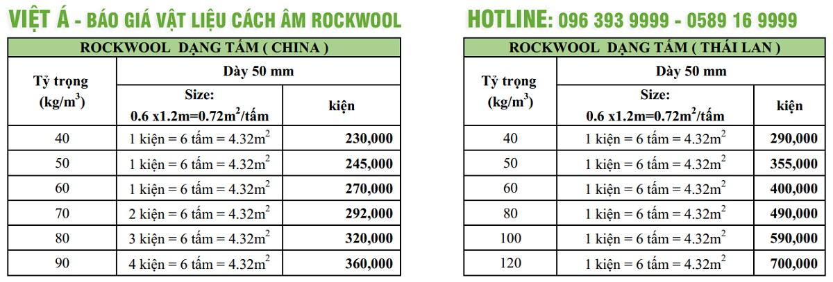 Bảng giá vật liệu cách âm bông khoáng Rock wool
