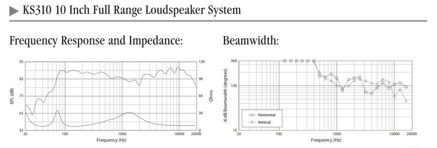 dải tần âm thanh loa JBL KS 310
