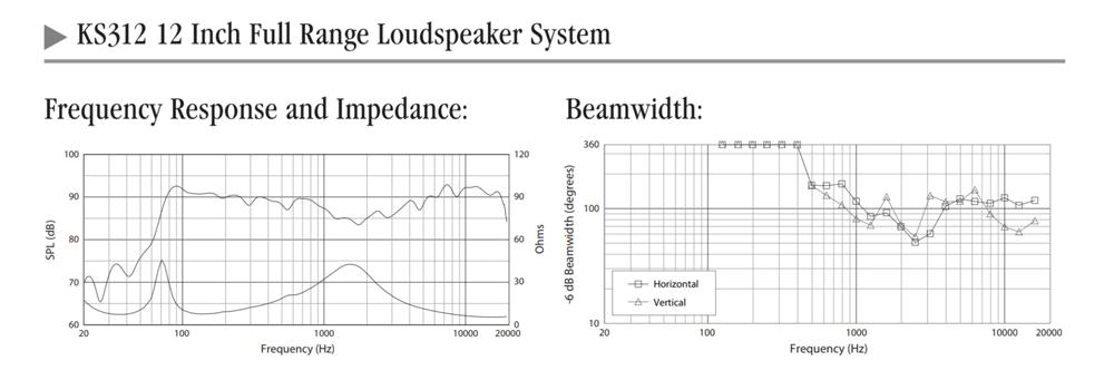 dải tần âm thanh loa JBL KS 312